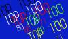 Top 100 Albums (80 – 71)